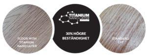 Titanium Nano-skikt